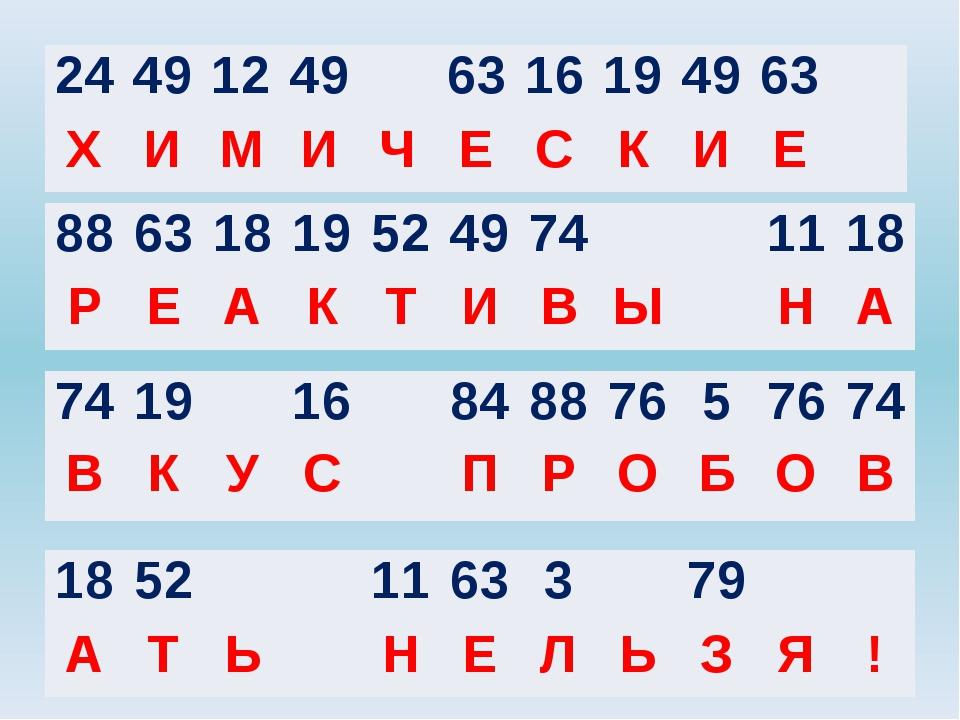 24 49 12 49 63 16 19 49 63 Х И М И Ч Е С К И Е 88 63 18 19 52 49 74 11 18 Р...