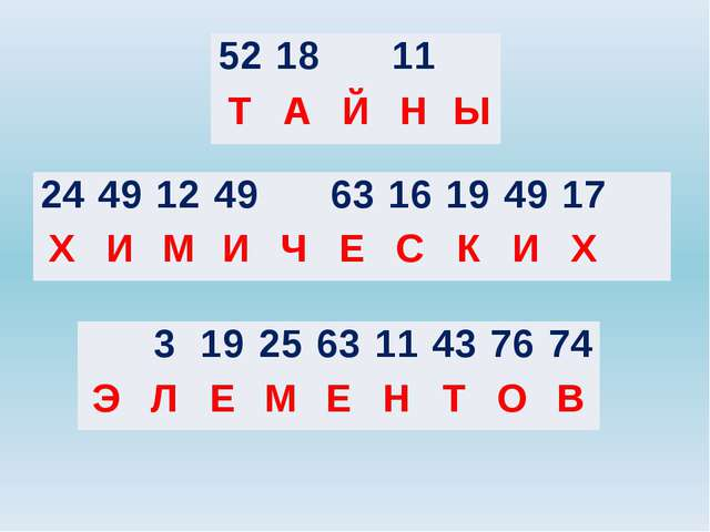 24 49 12 49 63 16 19 49 17 Х И М И Ч Е С К И Х 52 18 11 Т А Й Н Ы 3 19 25 63...