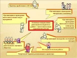 Основные направления деятельности педагога в работе с интеллектуально одаренн