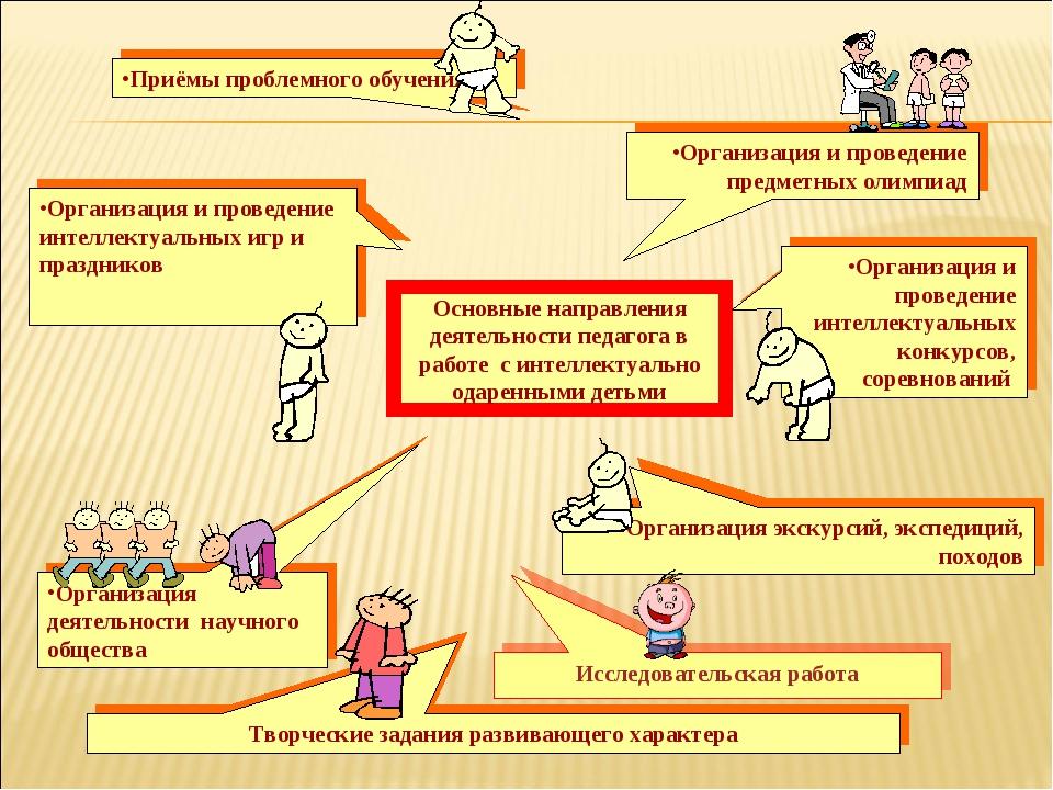 Основные направления деятельности педагога в работе с интеллектуально одаренн...