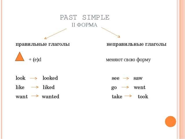 PAST SIMPLE II ФОРМА правильные глаголы неправильные глаголы + (e)d меняют св...