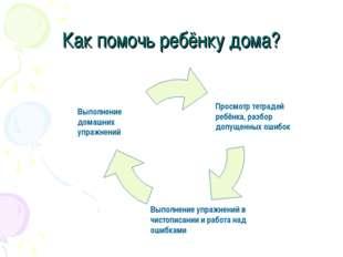Как помочь ребёнку дома? Просмотр тетрадей ребёнка, разбор допущенных ошибок