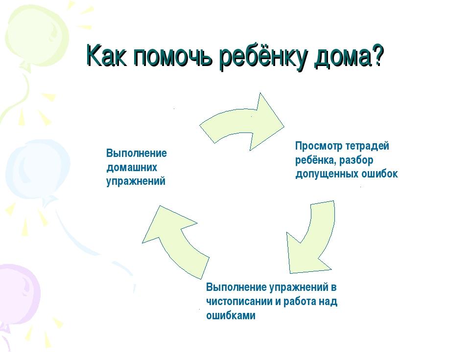 Как помочь ребёнку дома? Просмотр тетрадей ребёнка, разбор допущенных ошибок...