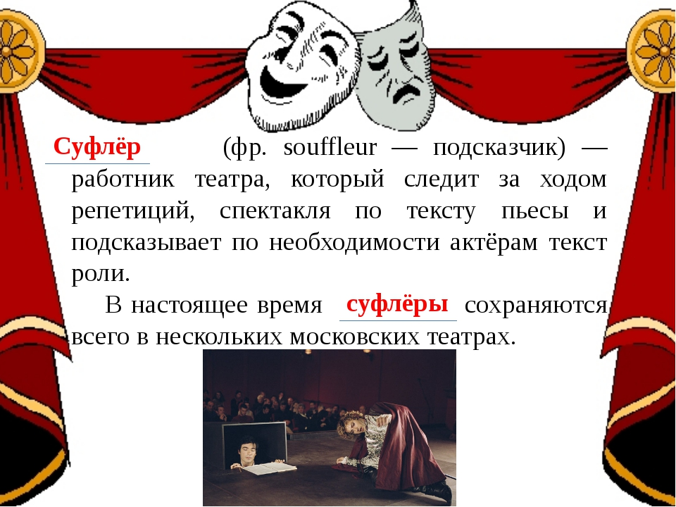профессии театра в картинках этого