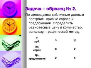 Задача – образец № 2. По имеющимся табличным данным построить кривые спроса и