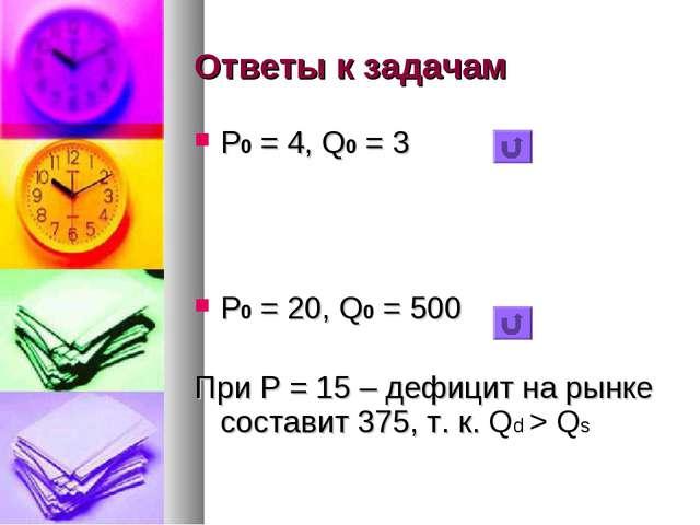 Ответы к задачам Р0 = 4, Q0 = 3 Р0 = 20, Q0 = 500 При Р = 15 – дефицит на рын...