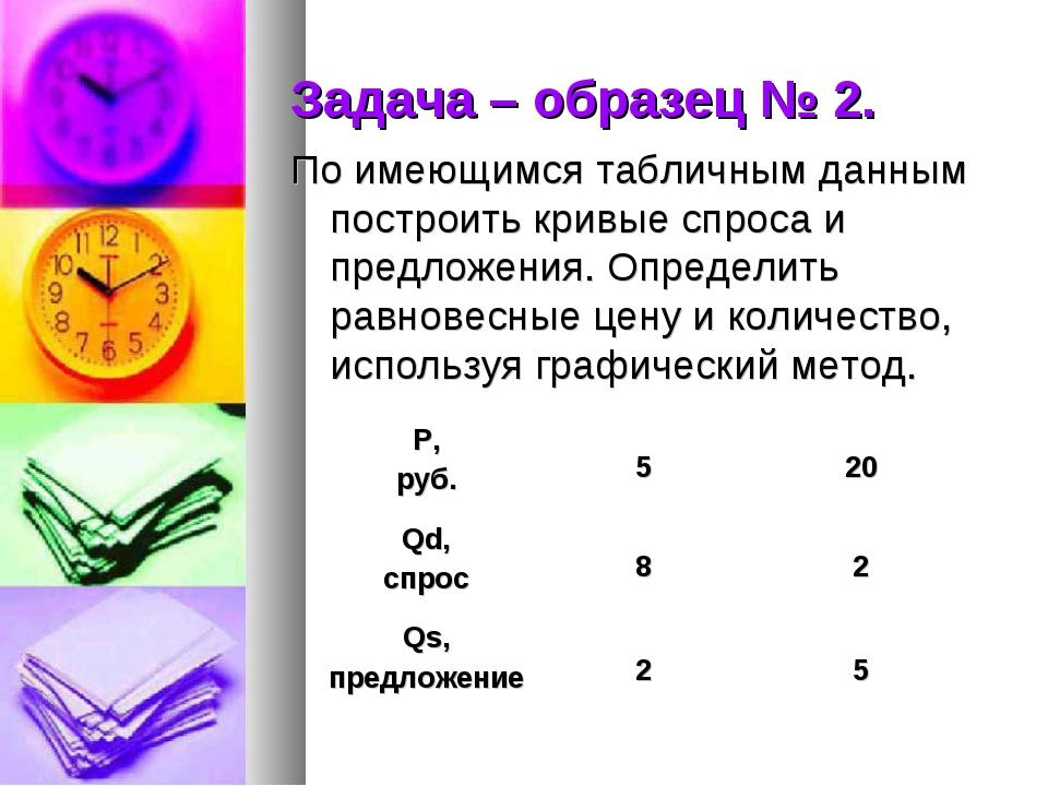 Задача – образец № 2. По имеющимся табличным данным построить кривые спроса и...