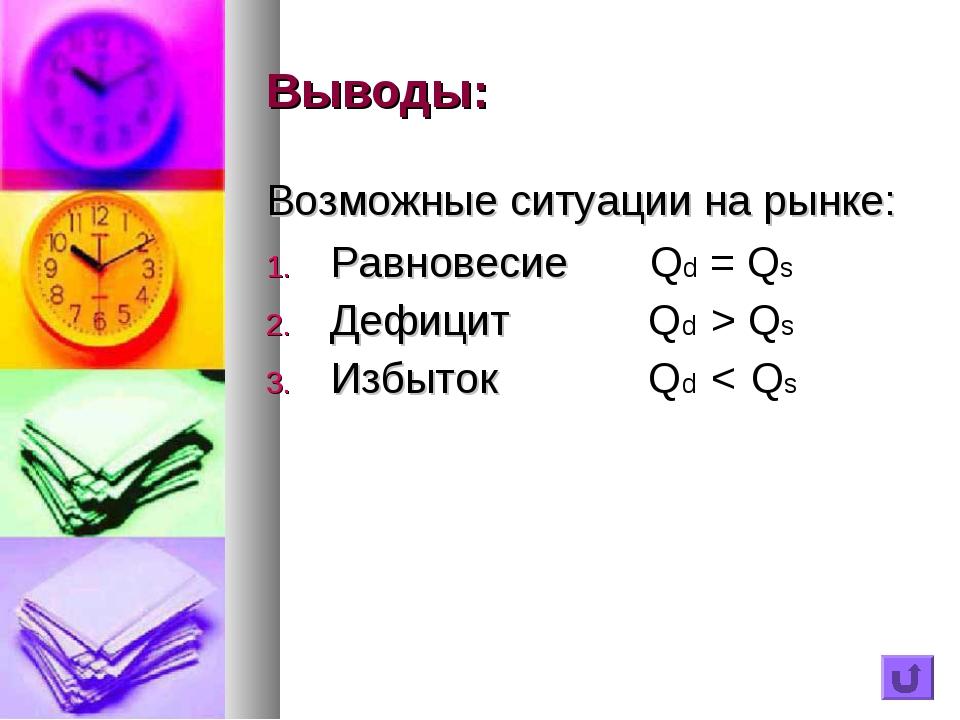 Выводы: Возможные ситуации на рынке: Равновесие Qd = Qs Дефицит  Qd > Qs Из...