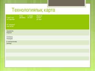 Технологиялық карта Сабақтың тақырыбы Оқушының аты-жөніКиім дизайныӨзіндік