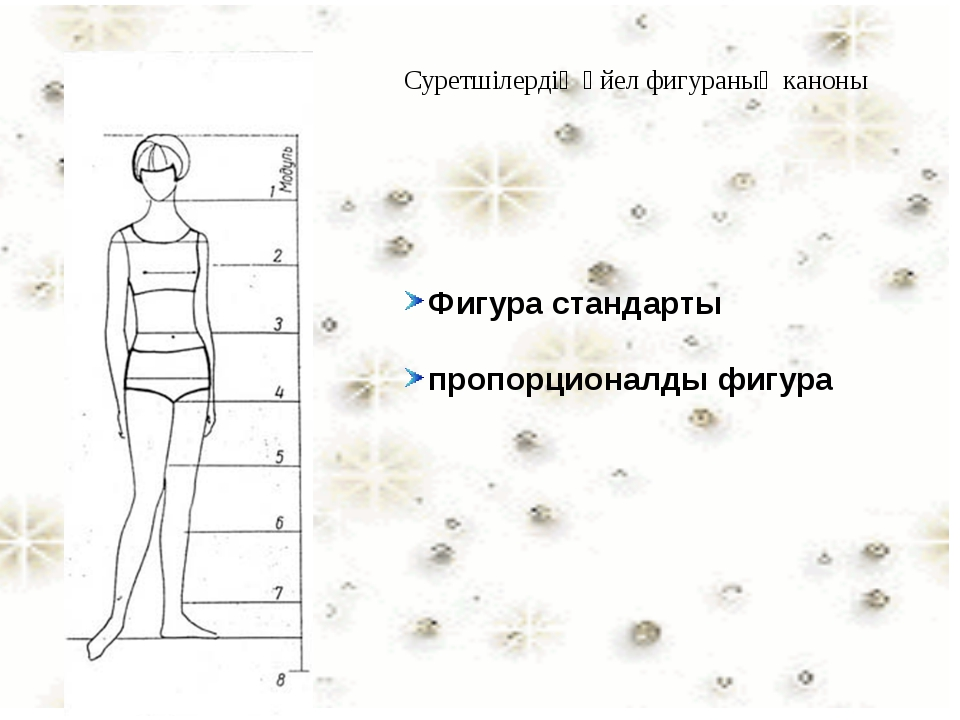 Суретшілердің әйел фигураның каноны Фигура стандарты пропорционалды фигура