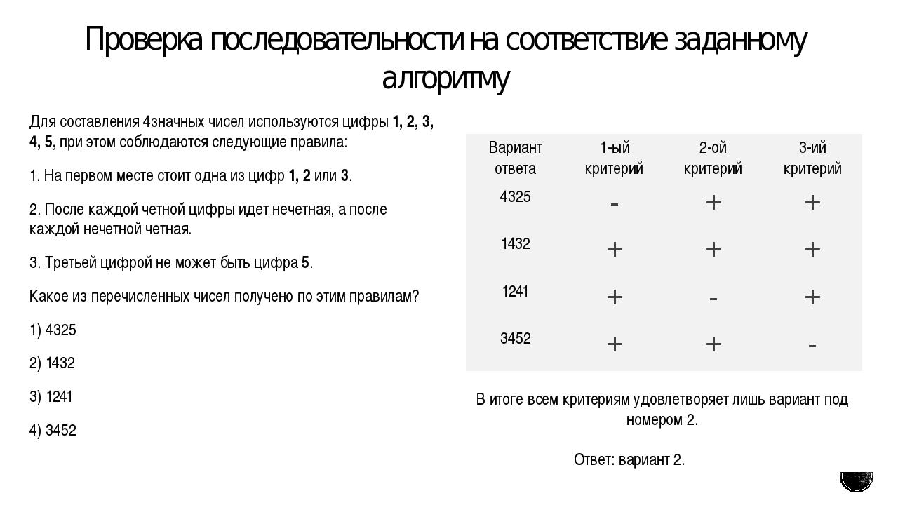 Для составления 4значных чисел используются цифры 1, 2, 3, 4, 5, при этом соб...