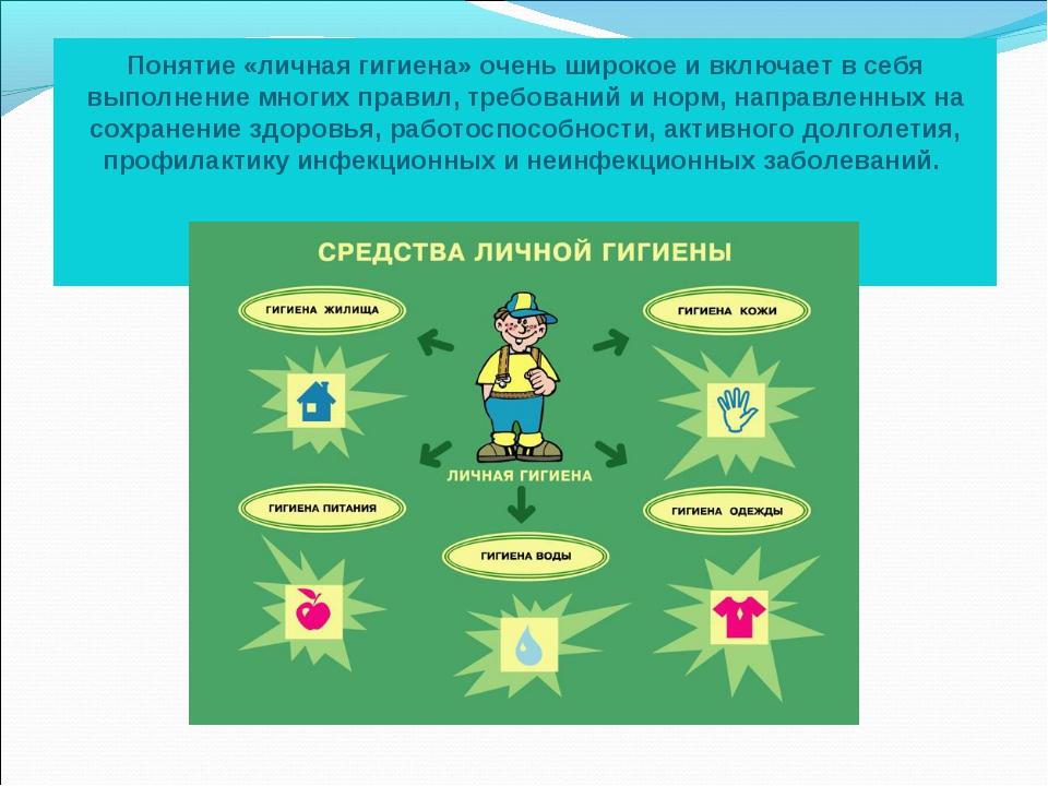 Понятие «личная гигиена» очень широкое и включает в себя выполнение многих пр...