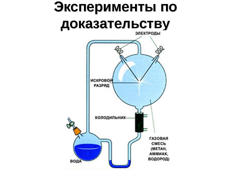 Эксперименты по доказательству