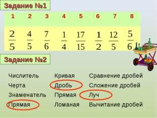 Задание №1 Задание №2 12345678  Числитель Кривая Сравнение др
