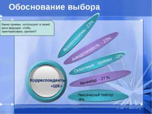 Обоснование выбора «Галилео» - 32% Анекдотичность - 23% Корреспонденты «ШК»