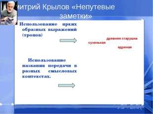 Дмитрий Крылов «Непутевые заметки» Использование ярких образных выражений (т