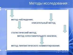 Методы исследования : метод наблюдения; описательный метод; статистический м