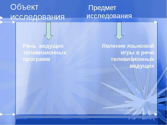 Объект исследования Речь ведущих телевизионных программ Предмет исследования...