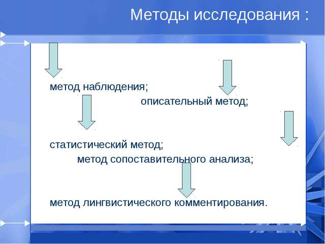 Методы исследования : метод наблюдения; описательный метод; статистический м...