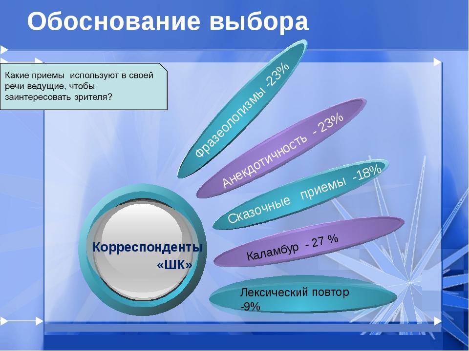 Обоснование выбора «Галилео» - 32% Анекдотичность - 23% Корреспонденты «ШК»...