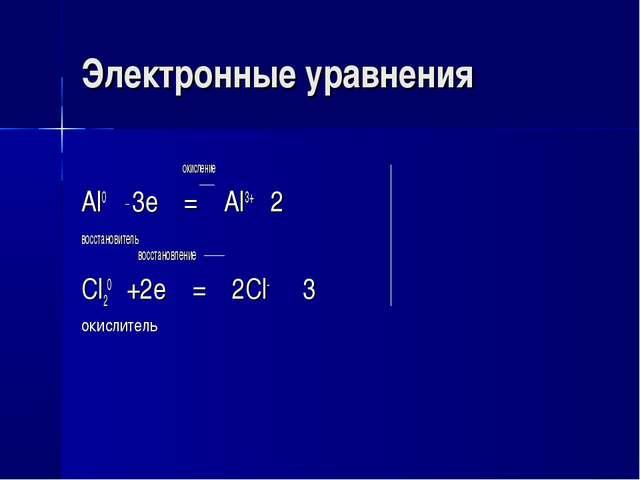 Электронные уравнения окисление Al0 _ 3e = Al3+ 2 восстановительвосстановлени...