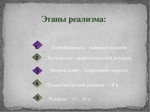 Этапы реализма: Первобытность – наивный реализм 1 Античность –мифологический