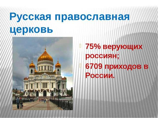 Русская православная церковь 75% верующих россиян; 6709 приходов в России.