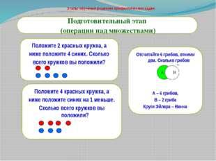 Этапы обучения решению арифметических задач Подготовительный этап (операции н