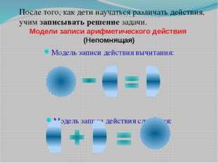 Модели записи арифметического действия (Непомнящая) Модель записи действия вы