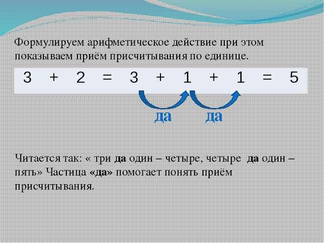 Формулируем арифметическое действие при этом показываем приём присчитывания...