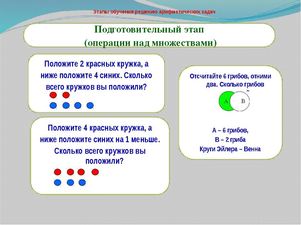 Этапы обучения решению арифметических задач Подготовительный этап (операции н...