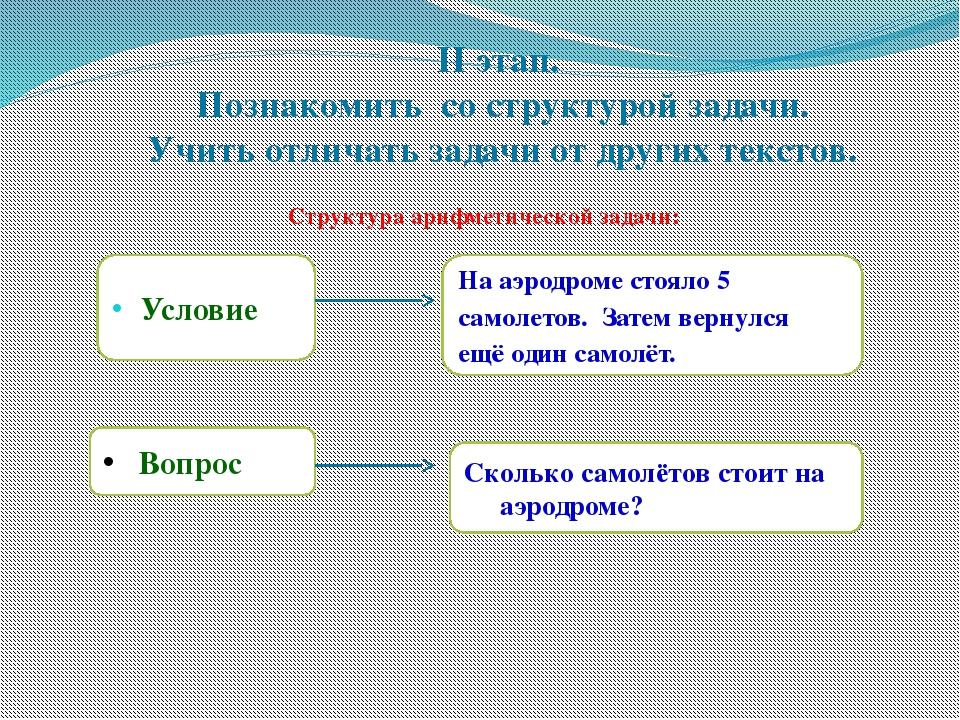 II этап. Познакомить со структурой задачи. Учить отличать задачи от других те...