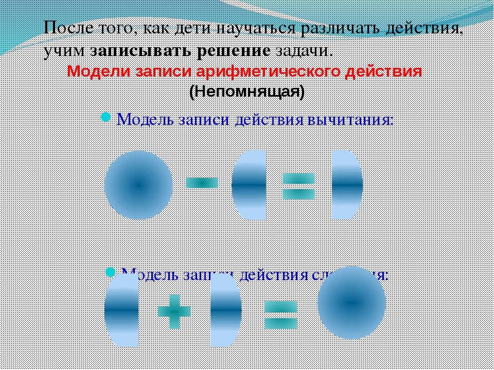 Модели записи арифметического действия (Непомнящая) Модель записи действия вы...