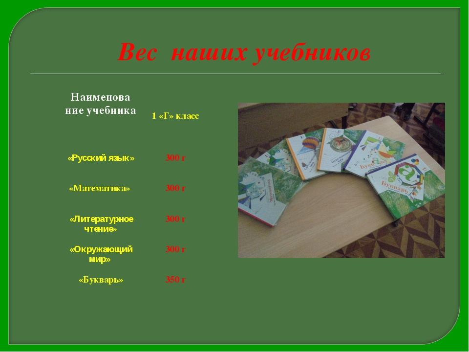 Вес наших учебников Наименова ние учебника 1 «Г» класс «Русский язык»300 г...
