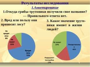 Результаты исследования 1.Анкетирование 1.Откуда грибы-трутовики получили св