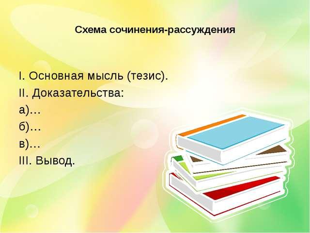 Схема сочинения-рассуждения  I. Основная мысль (тезис). II. Доказательства:...
