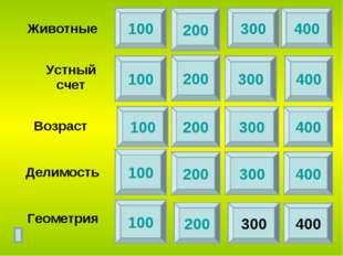 100 Геометрия 200 100 200 300 200 100 300 300 400 400 400 100 200 300 400 100