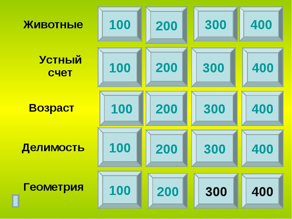 100 Геометрия 200 100 200 300 200 100 300 300 400 400 400 100 200 300 400 100...