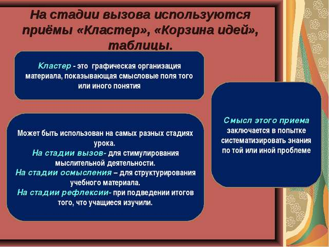 На стадии вызова используются приёмы «Кластер», «Корзина идей», таблицы. Клас...