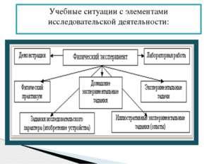 Учебные ситуации с элементами исследовательской деятельности: