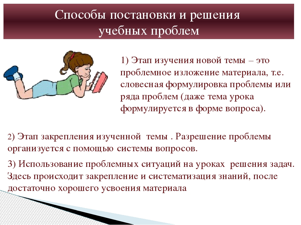 Способы постановки и решения учебных проблем 1) Этап изучения новой темы – эт...