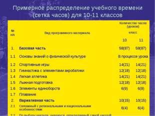 * * Примерное распределение учебного времени (сетка часов) для 10-11 классов