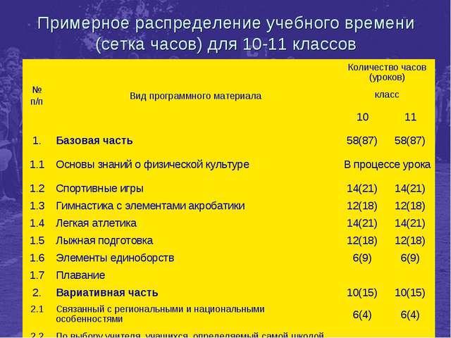 * * Примерное распределение учебного времени (сетка часов) для 10-11 классов...