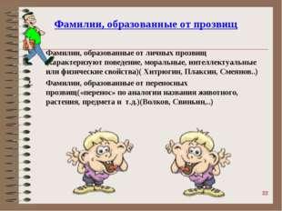 Фамилии, образованные от прозвищ Фамилии, образованные от личных прозвищ (хар