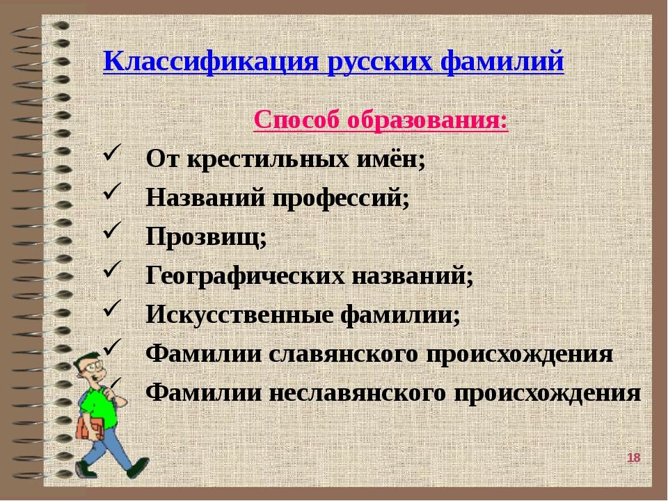 Классификация русских фамилий Способ образования: От крестильных имён; Назван...