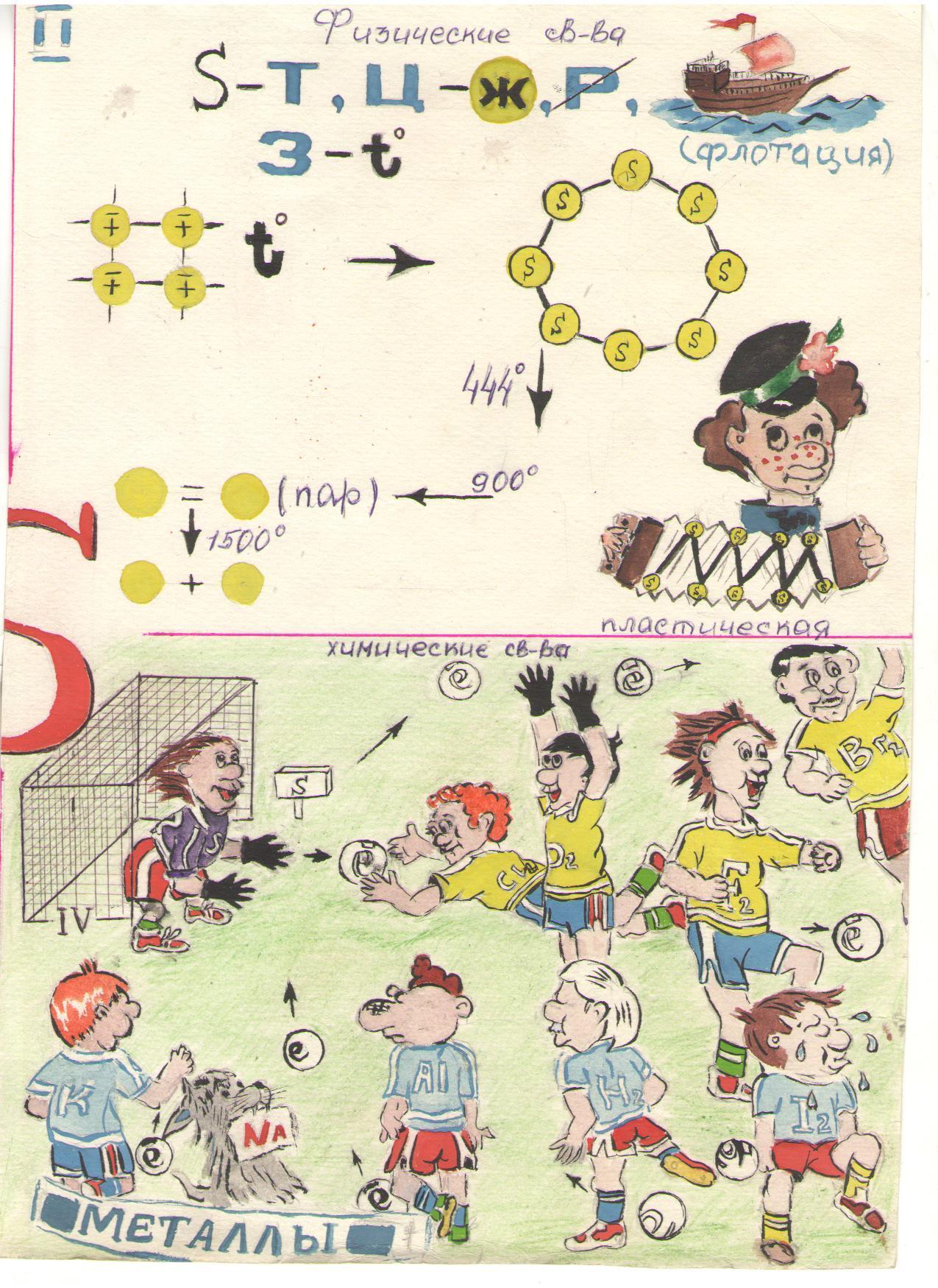 C:\Users\daniil\Desktop\Учеба\Системный админ\Химия\Водород, атомно-молекулярное учение\В фото-формате\химия17.jpg