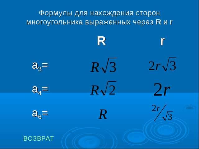 Формулы для нахождения сторон многоугольника выраженных через R и r ВОЗВРАТ