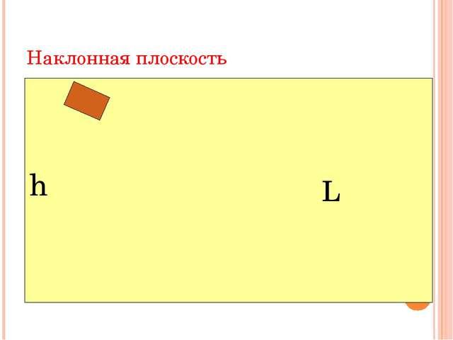 Наклонная плоскость L h