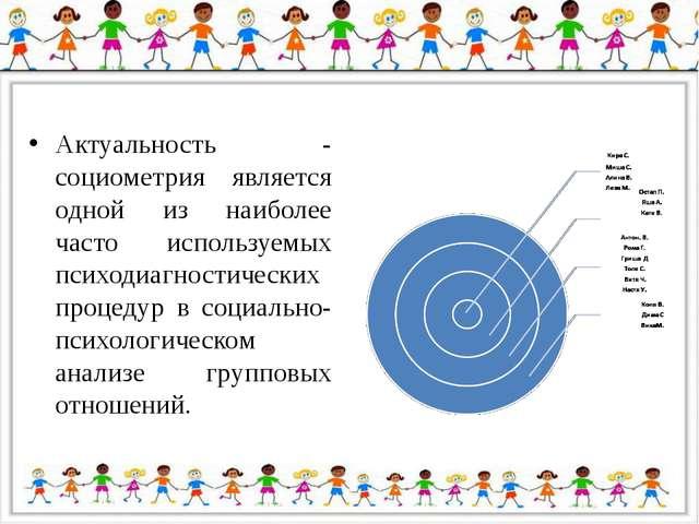 - социометрический статус личности в группе - наличие внутригрупповых подсистем - индекс психологической взаимности