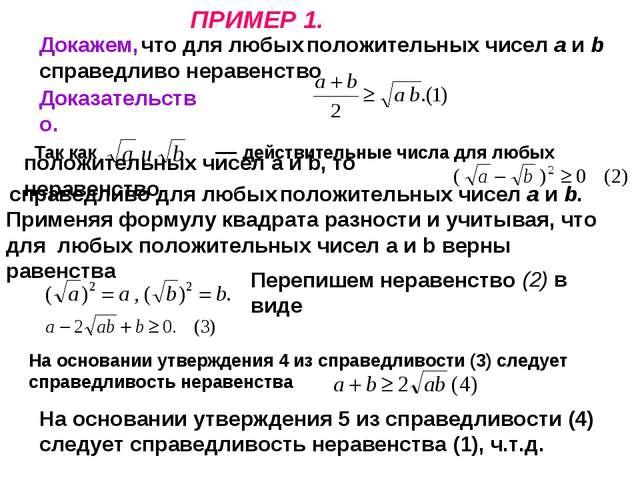 ПРИМЕР 1. Докажем, что для любых положительных чисел а и b справедливо нераве...